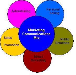 Promotion Strategy - klejonka